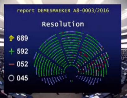 voto al Parlamento europeo