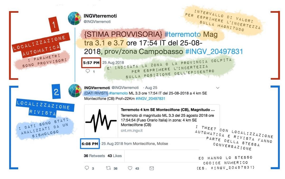 Istituto Nazionale Geofisica Vulcanologia_tweet_terremoti